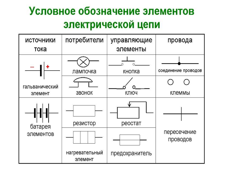 Обозначения контактов на электрических схемах 429